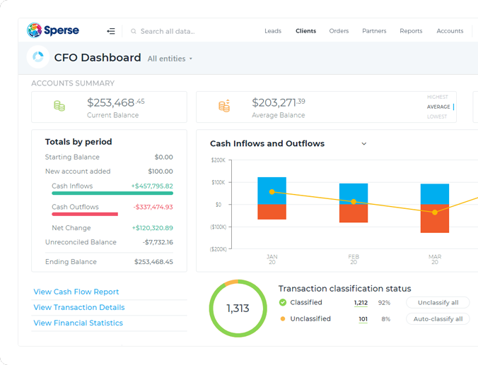 Xero + Sperse + CFO Cashflow Dashboard